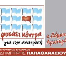 """""""Φυσάει Κόντρα"""" κατά ρατσιστικών συμπεριφορών από οπαδούς του ARIES TRIKALA BC"""