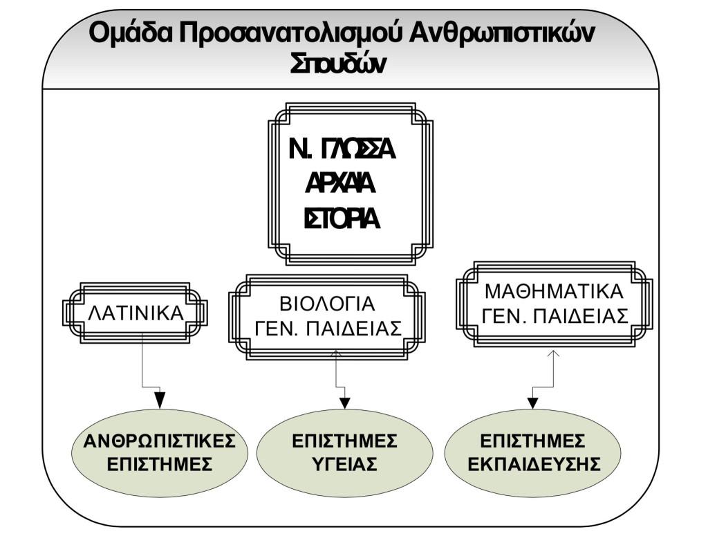 εξεταστικο-1