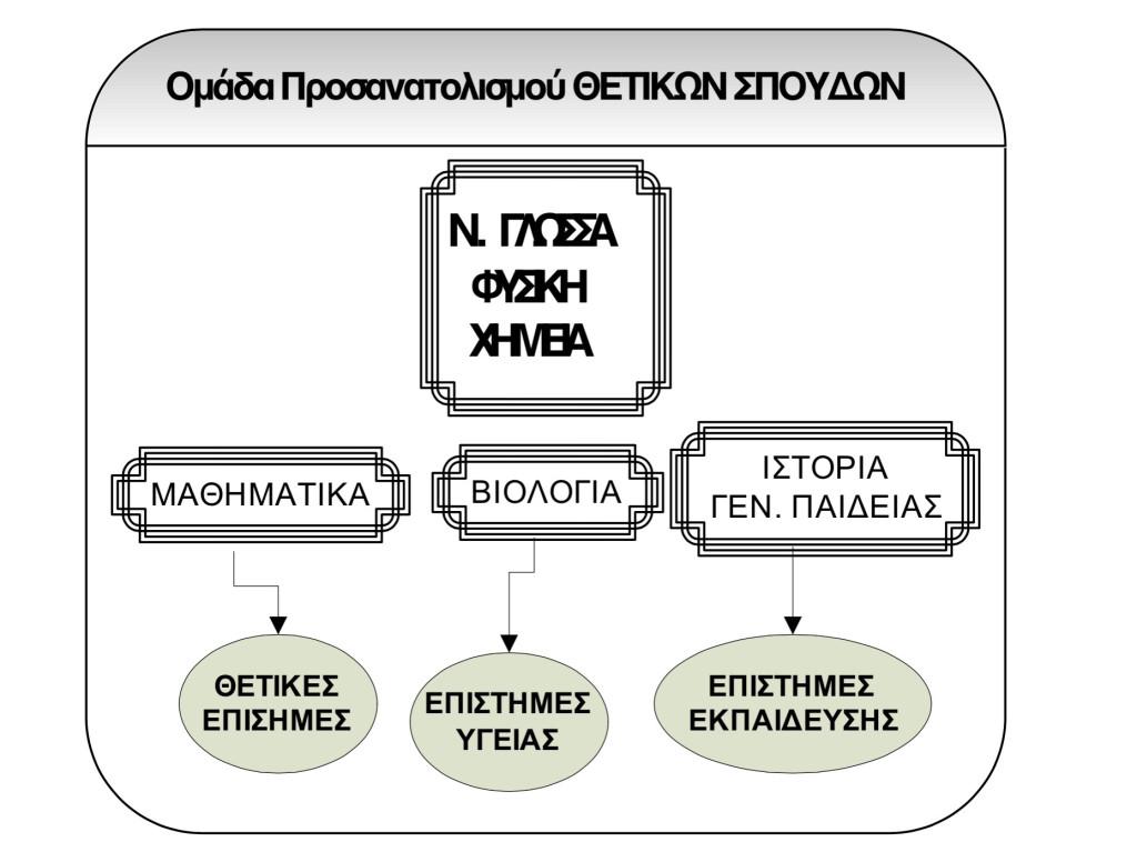 εξεταστικο2