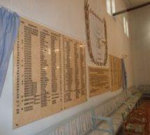 Ημέρα Μνήμης Tρικαλινών Εβραίων Μαρτύρων και Ηρώων του Ολοκαυτώματος