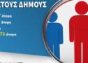 Πρόγραμμα ανέργων για τους Δήμους Τρικκαίων,Καλαμπάκας,Πύλης, Φαρκαδόνας –  Δήλωσεις συμμετοχής