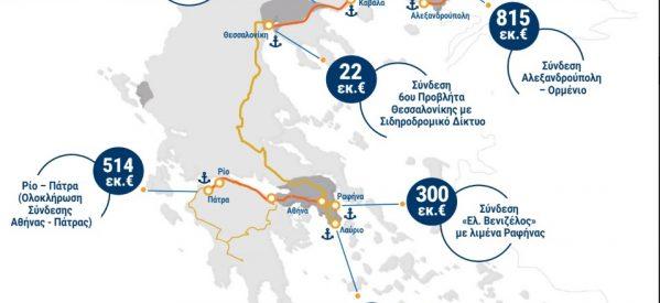 Το Καλαμπάκα-Ηγουμενίτσα και το Καλαμπάκα-Κοζάνη πού είναι οέο;