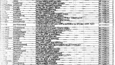 """Τρικαλινός τ. Δήμαρχος και Λαρισαίος αιρετός, στη """"λίστα Νικολούδη"""""""
