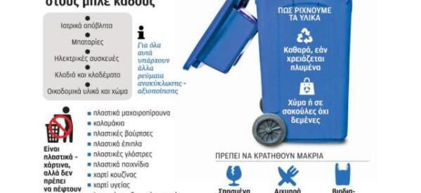 Απαγορευμένα υλικά για τους μπλε κάδους της ανακύκλωσης