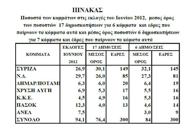 pinakas_0