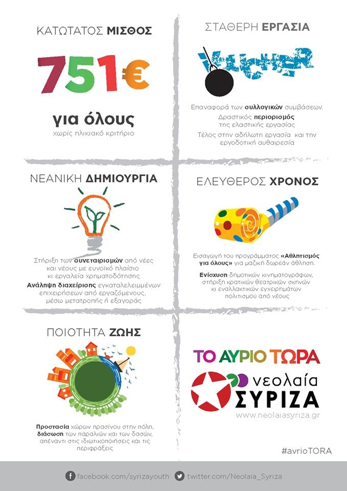syriza neoi