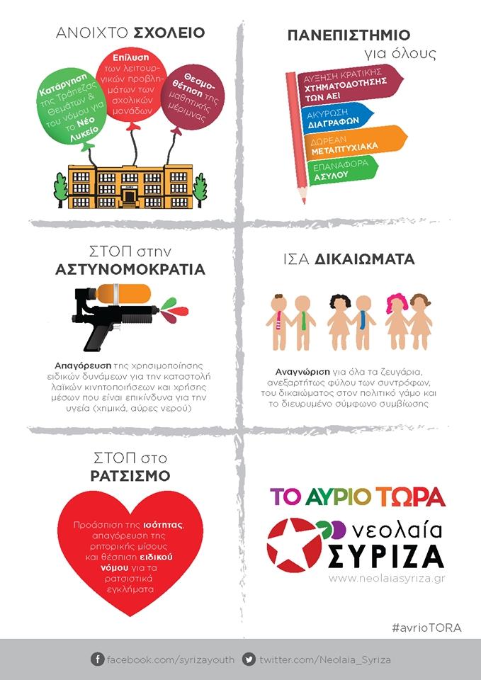 syriza neoi1