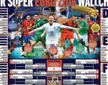 50.000.000 λίρες σε όποιον μαντέψει όλο το EURO 2016!